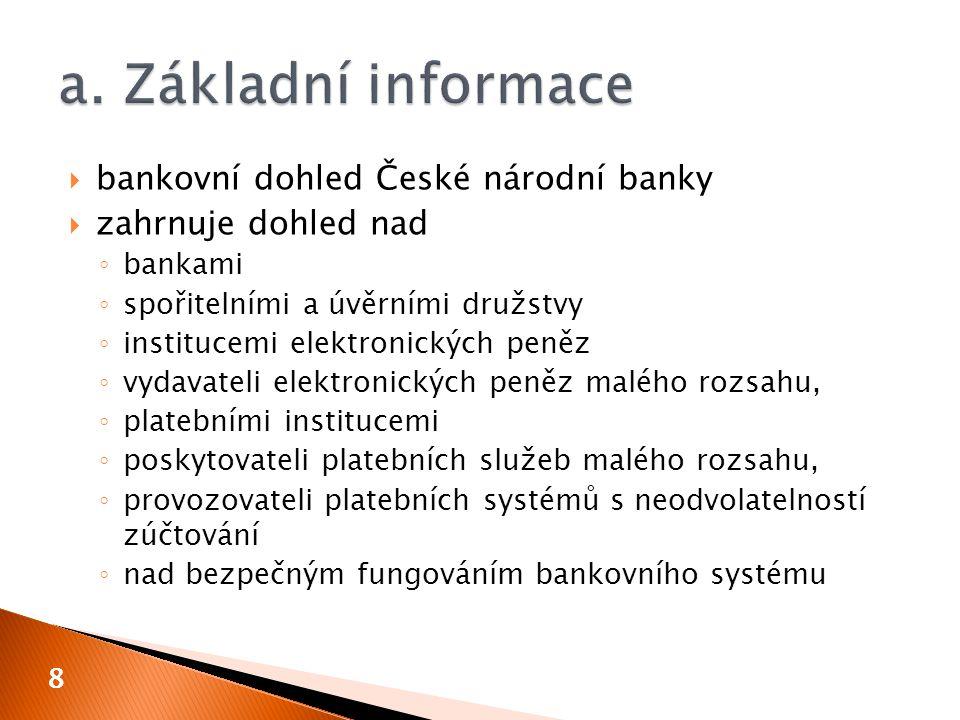  bankovní dohled České národní banky  zahrnuje dohled nad ◦ bankami ◦ spořitelními a úvěrními družstvy ◦ institucemi elektronických peněz ◦ vydavate