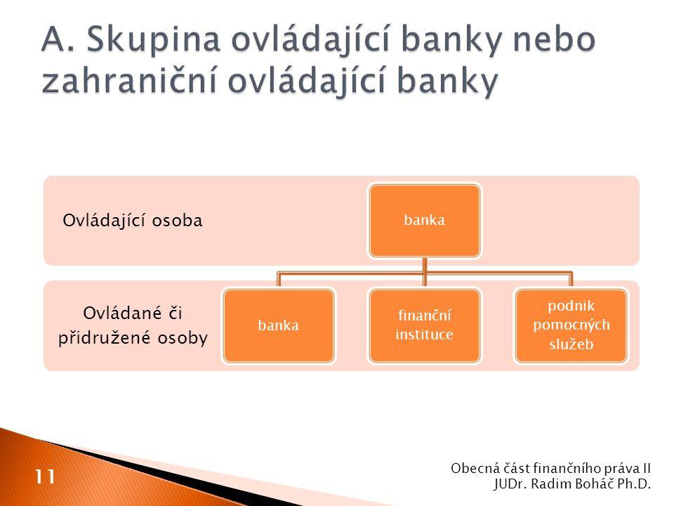 Obecná část finančního práva II JUDr. Radim Boháč Ph.D. 11 Ovládané či přidružené osoby Ovládající osoba banka finanční instituce podnik pomocných slu