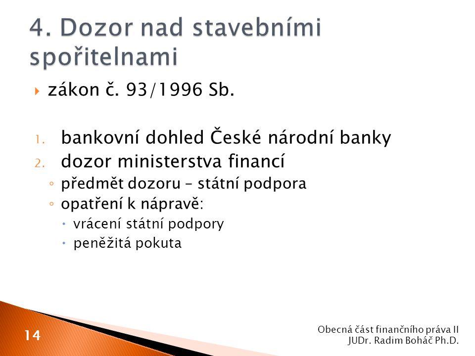  zákon č. 93/1996 Sb. 1. bankovní dohled České národní banky 2. dozor ministerstva financí ◦ předmět dozoru – státní podpora ◦ opatření k nápravě: 
