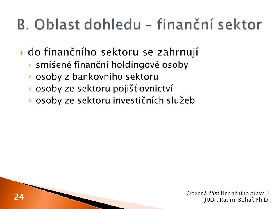  do finančního sektoru se zahrnují ◦ smíšené finanční holdingové osoby ◦ osoby z bankovního sektoru ◦ osoby ze sektoru pojišťovnictví ◦ osoby ze sekt