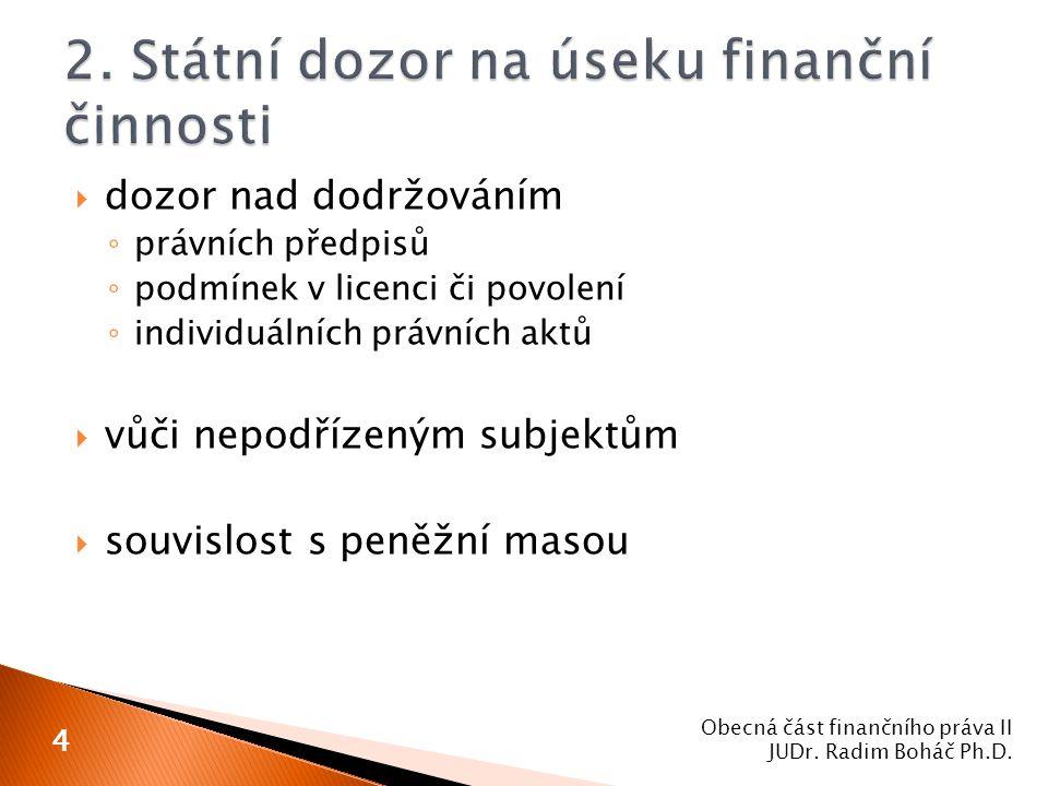  dohled České národní banky  zákon č.87/1995 Sb.