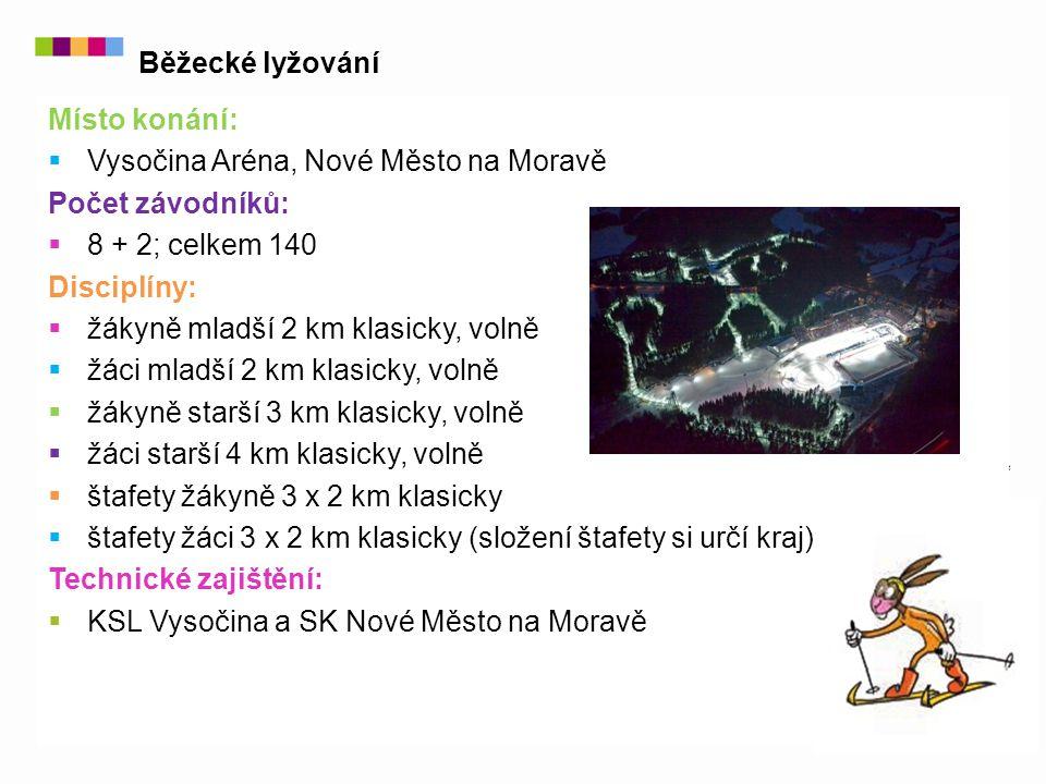 Místo konání:  Vysočina Aréna, Nové Město na Moravě Počet závodníků:  8 + 2; celkem 140 Disciplíny:  žákyně mladší 2 km klasicky, volně  žáci mlad