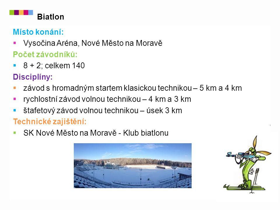 Místo konání:  Vysočina Aréna, Nové Město na Moravě Počet závodníků:  8 + 2; celkem 140 Disciplíny:  závod s hromadným startem klasickou technikou – 5 km a 4 km  rychlostní závod volnou technikou – 4 km a 3 km  štafetový závod volnou technikou – úsek 3 km Technické zajištění:  SK Nové Město na Moravě - Klub biatlonu Biatlon