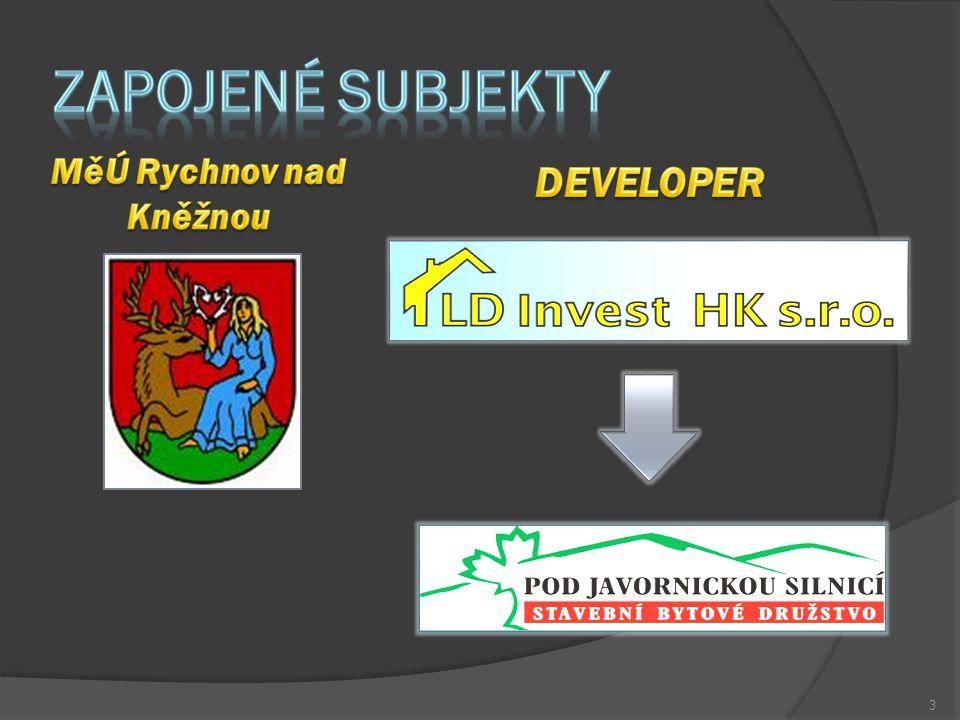 Lokalita Pod Javornic kou silnicí 4 směr Solnice směr Javornice směr Vamberk CENTRUM 10min.
