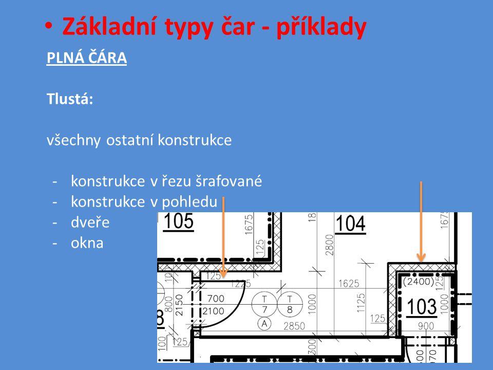 • Základní typy čar - příklady PLNÁ ČÁRA Tlustá: všechny ostatní konstrukce -konstrukce v řezu šrafované -konstrukce v pohledu -dveře -okna
