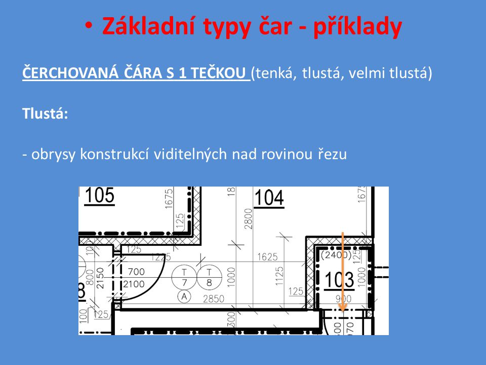 • Základní typy čar - příklady ČERCHOVANÁ ČÁRA S 1 TEČKOU (tenká, tlustá, velmi tlustá) Velmi tlustá: - obklady - hranice stavenišť a zón