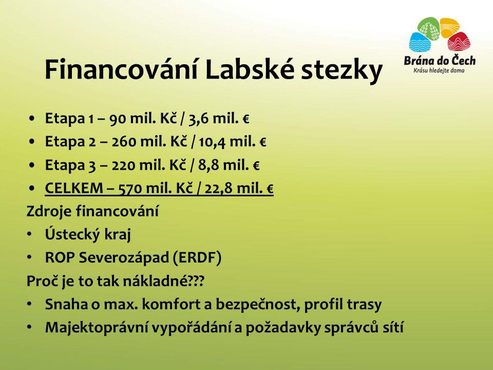 Financování Labské stezky •Etapa 1 – 90 mil.Kč / 3,6 mil.