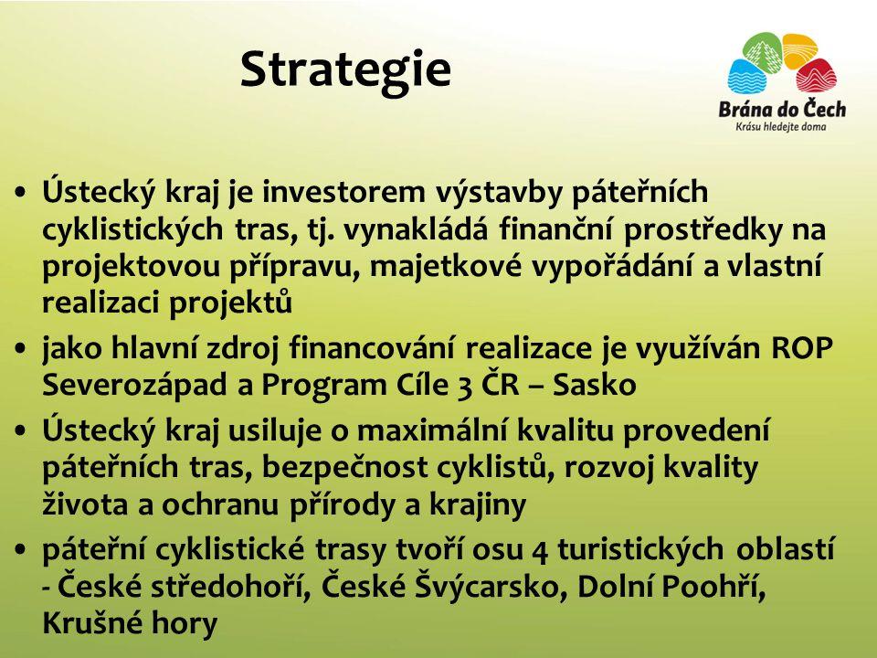 Strategie •Ústecký kraj je investorem výstavby páteřních cyklistických tras, tj. vynakládá finanční prostředky na projektovou přípravu, majetkové vypo