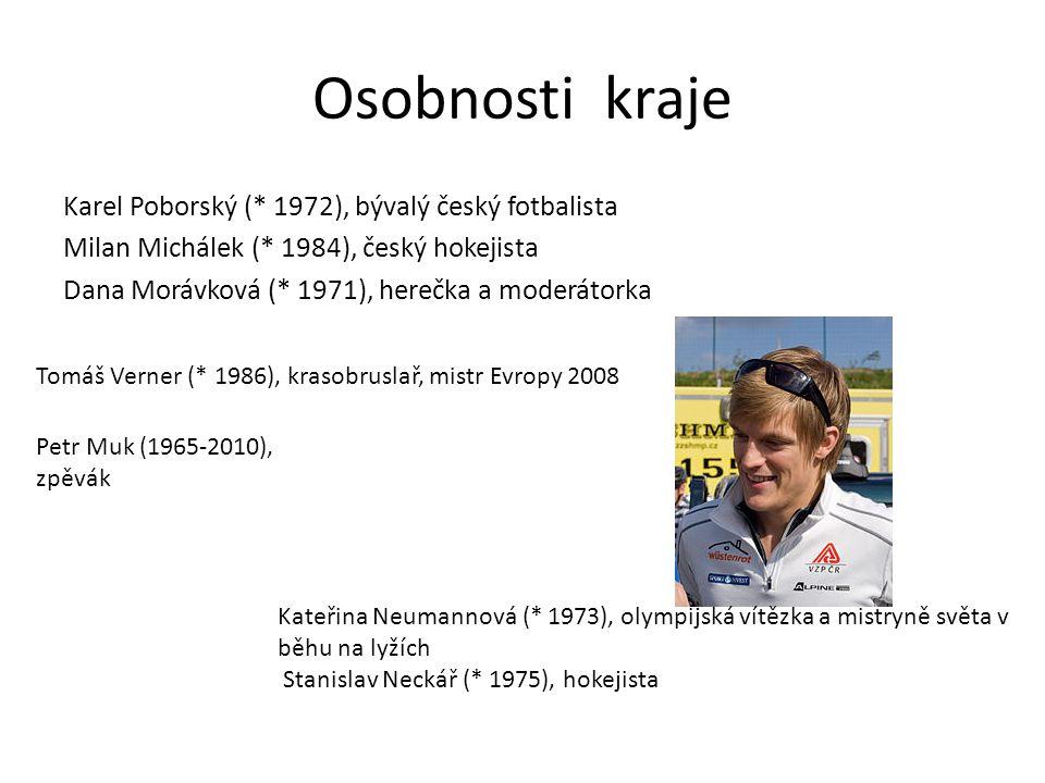 Osobnosti kraje Karel Poborský (* 1972), bývalý český fotbalista Milan Michálek (* 1984), český hokejista Dana Morávková (* 1971), herečka a moderátor