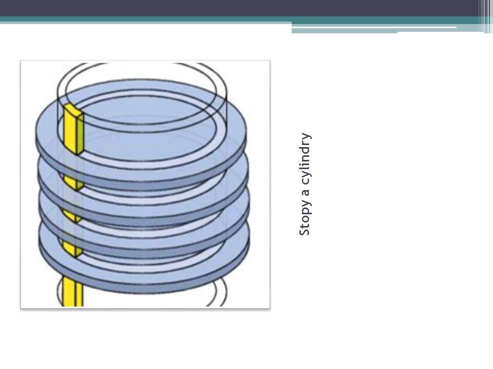 Stopy a cylindry