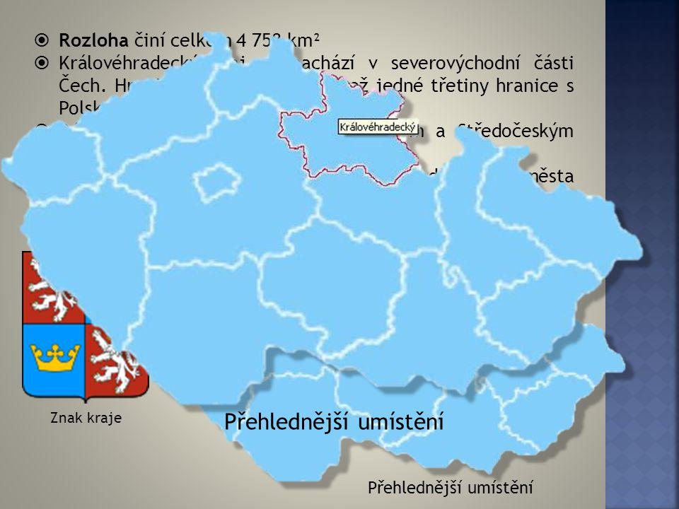  Rozloha činí celkem 4 758 km²  Královéhradecký kraj se nachází v severovýchodní části Čech. Hranici kraje tvoří z více než jedné třetiny hranice s