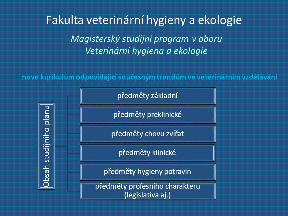 Fakulta veterinární hygieny a ekologie Magisterský studijní program v oboru Veterinární hygiena a ekologie Obsah studijního plánu předměty základní předměty preklinické předměty chovu zvířat předměty klinické předměty hygieny potravin předměty profesního charakteru (legislativa aj.) nové kurikulum odpovídající současným trendům ve veterinárním vzdělávání