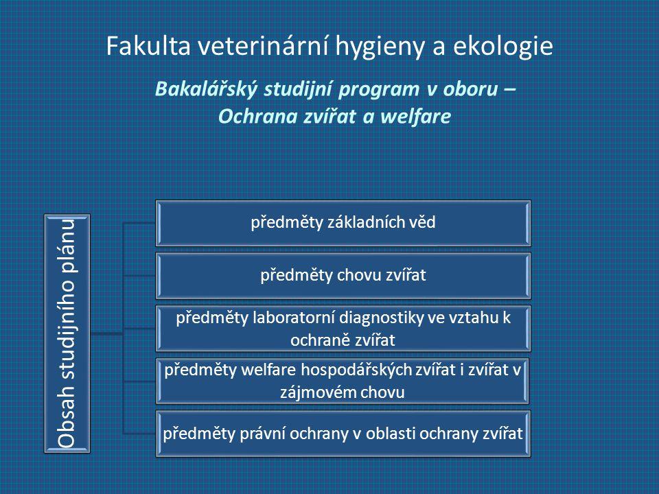 Fakulta veterinární hygieny a ekologie Bakalářský studijní program v oboru – Ochrana zvířat a welfare Obsah studijního plánu předměty základních věd předměty chovu zvířat předměty laboratorní diagnostiky ve vztahu k ochraně zvířat předměty welfare hospodářských zvířat i zvířat v zájmovém chovu předměty právní ochrany v oblasti ochrany zvířat