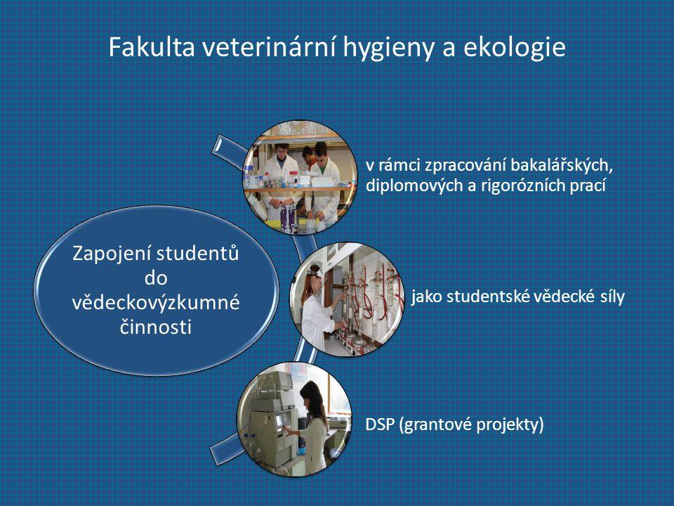 Fakulta veterinární hygieny a ekologie Zapojení studentů do vědeckovýzkumné činnosti v rámci zpracování bakalářských, diplomových a rigorózních prací jako studentské vědecké síly DSP (grantové projekty)