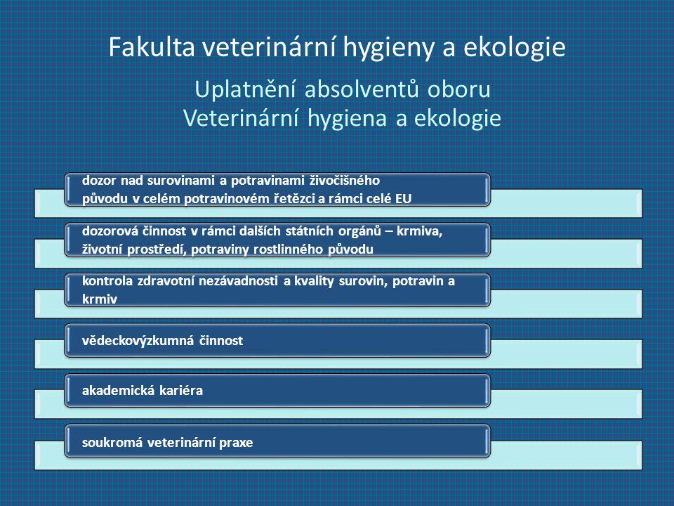 Fakulta veterinární hygieny a ekologie Uplatnění absolventů oboru Veterinární hygiena a ekologie dozor nad surovinami a potravinami živočišného původu v celém potravinovém řetězci a rámci celé EU dozorová činnost v rámci dalších státních orgánů – krmiva, životní prostředí, potraviny rostlinného původu kontrola zdravotní nezávadnosti a kvality surovin, potravin a krmiv vědeckovýzkumná činnostakademická kariéra soukromá veterinární praxe