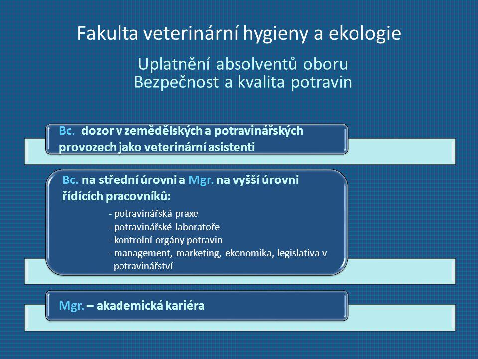 Fakulta veterinární hygieny a ekologie Uplatnění absolventů oboru Bezpečnost a kvalita potravin Bc.