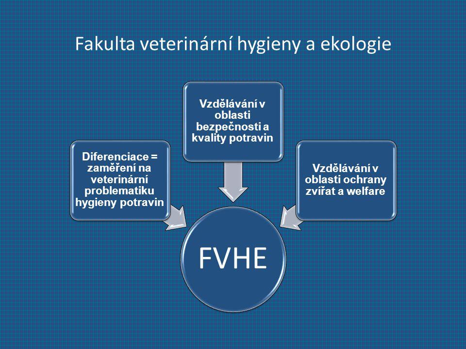 Fakulta veterinární hygieny a ekologie FVHE Diferenciace = zaměření na veterinární problematiku hygieny potravin Vzdělávání v oblasti bezpečnosti a kvality potravin Vzdělávání v oblasti ochrany zvířat a welfare