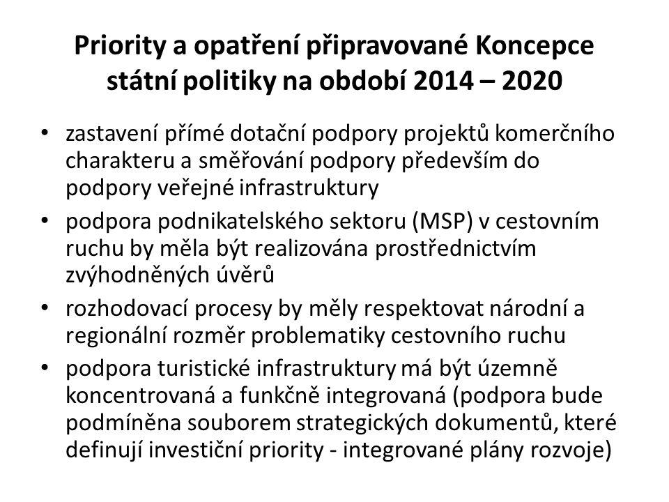 Priority a opatření připravované Koncepce státní politiky na období 2014 – 2020 • zastavení přímé dotační podpory projektů komerčního charakteru a smě