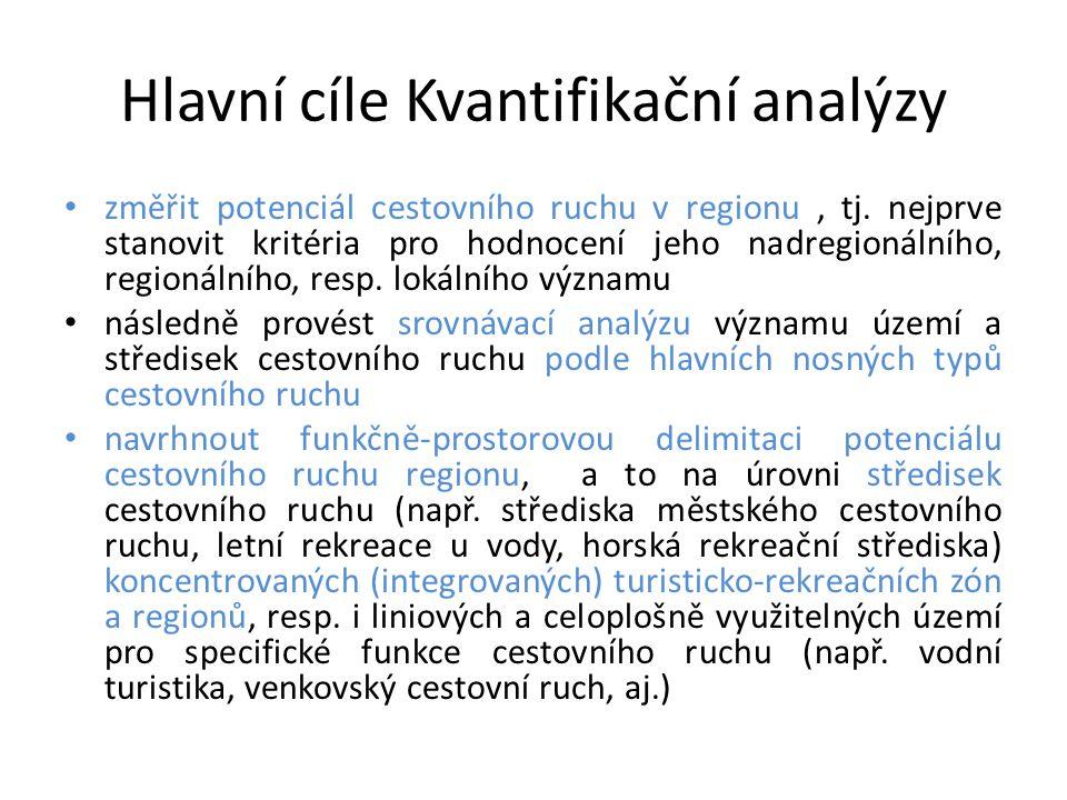 Hlavní cíle Kvantifikační analýzy • změřit potenciál cestovního ruchu v regionu, tj. nejprve stanovit kritéria pro hodnocení jeho nadregionálního, reg