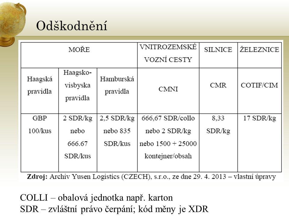 Odškodnění COLLI – obalová jednotka např. karton SDR – zvláštní právo čerpání; kód měny je XDR