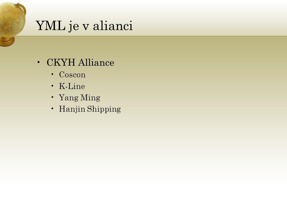 YML je v alianci •CKYH Alliance •Coscon •K-Line •Yang Ming •Hanjin Shipping