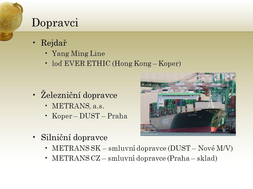 Dopravci •Rejdař •Yang Ming Line •loď EVER ETHIC (Hong Kong – Koper) •Železniční dopravce •METRANS, a.s.