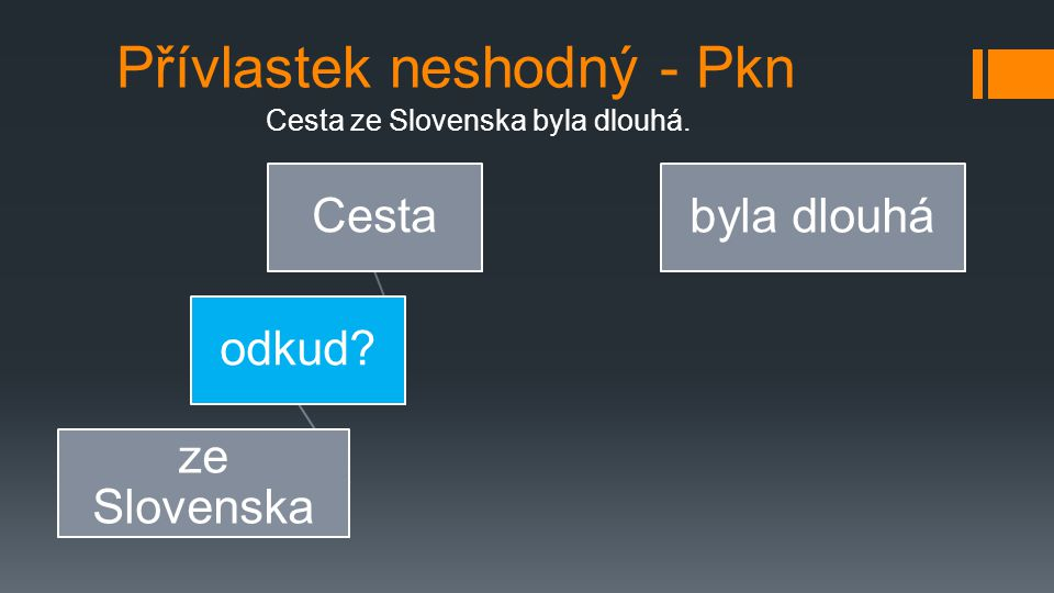 Přívlastek neshodný - Pkn Cesta ze Slovenska byla dlouhá. Cesta odkud? ze Slovenska byla dlouhá
