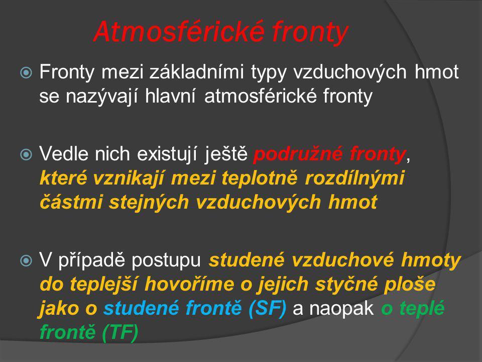 Atmosférické fronty  Fronty mezi základními typy vzduchových hmot se nazývají hlavní atmosférické fronty  Vedle nich existují ještě podružné fronty,
