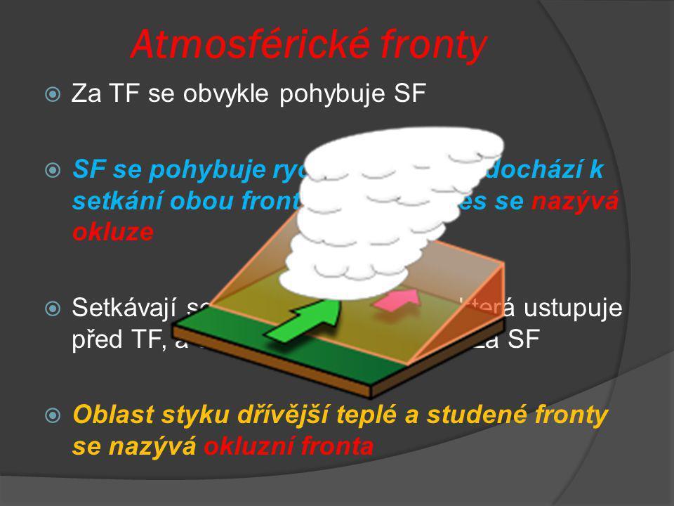 Atmosférické fronty  Za TF se obvykle pohybuje SF  SF se pohybuje rychleji než TF – dochází k setkání obou front – tento proces se nazývá okluze  S