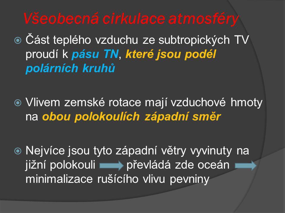 Všeobecná cirkulace atmosféry  Část teplého vzduchu ze subtropických TV proudí k pásu TN, které jsou podél polárních kruhů  Vlivem zemské rotace maj