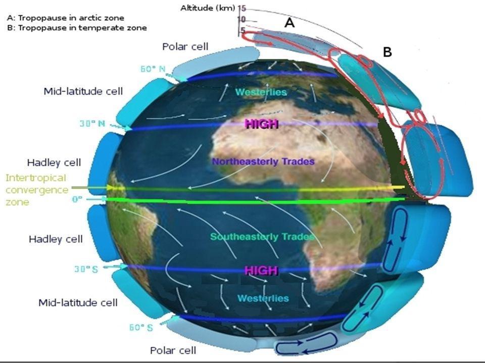 Monzun  je označení pro pravidelný vzdušný proud, který v některých částech světa mění směr se změnou ročního období  V létě přináší vlhký vzduch z oceánu nad pevninu, a v zimě suchý vzduch z pevniny nad oceán  Monzuny se objevují v Africe, Asii, Severní Americe, ale nikde nehrají tak důležitou roli, jako na Indickém subkontinentu