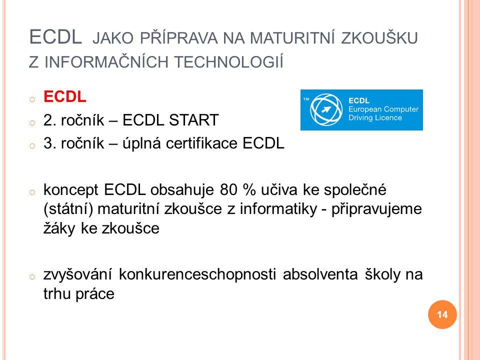 ECDL JAKO PŘÍPRAVA NA MATURITNÍ ZKOUŠKU Z INFORMAČNÍCH TECHNOLOGIÍ o ECDL o 2. ročník – ECDL START o 3. ročník – úplná certifikace ECDL o koncept ECDL