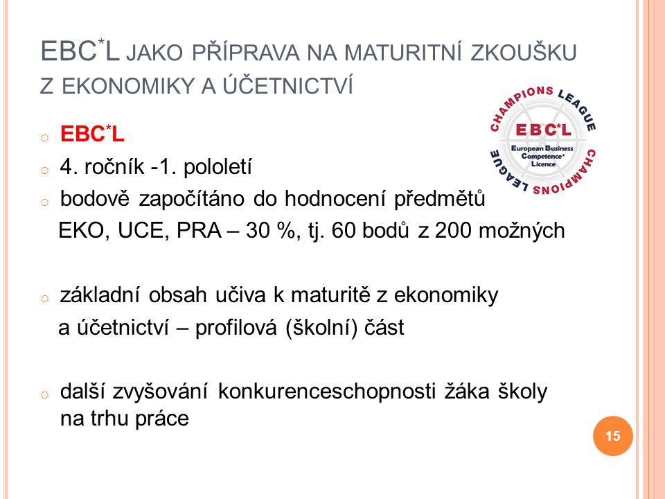 EBC * L JAKO PŘÍPRAVA NA MATURITNÍ ZKOUŠKU Z EKONOMIKY A ÚČETNICTVÍ o EBC * L o 4. ročník -1. pololetí o bodově započítáno do hodnocení předmětů EKO,