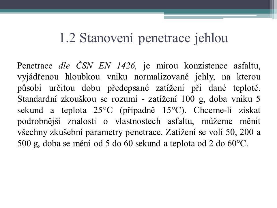 1.2 Stanovení penetrace jehlou Penetrace dle ČSN EN 1426, je mírou konzistence asfaltu, vyjádřenou hloubkou vniku normalizované jehly, na kterou působ