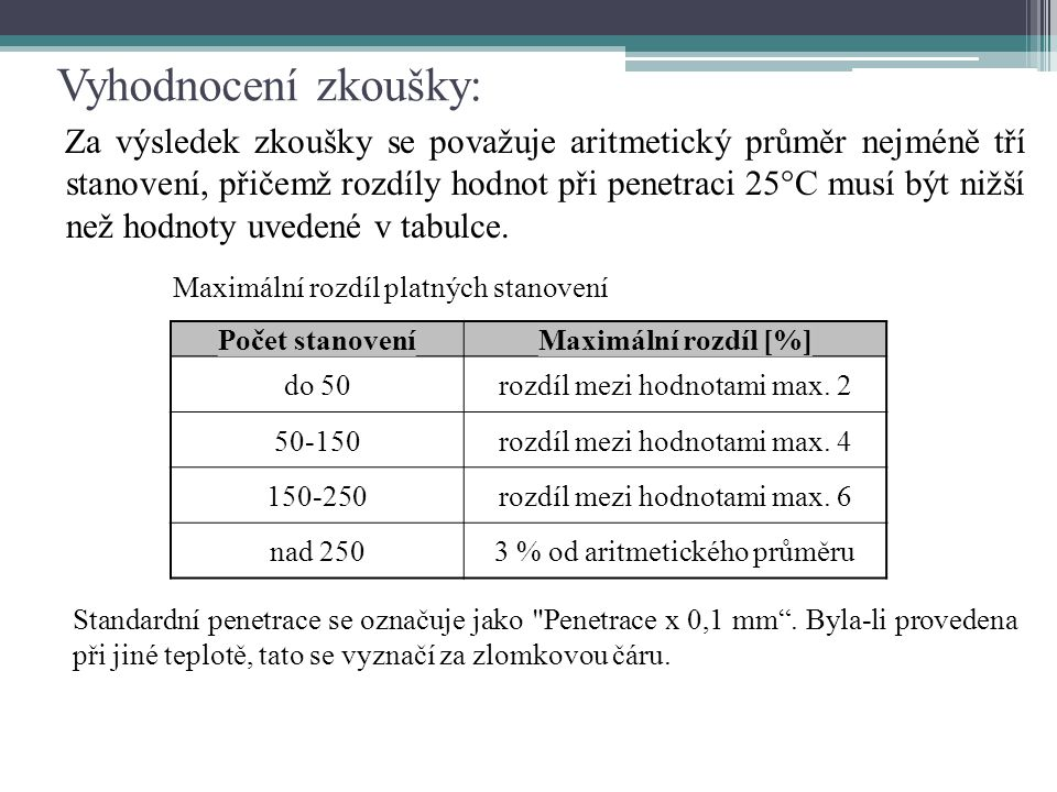 Vyhodnocení zkoušky: Za výsledek zkoušky se považuje aritmetický průměr nejméně tří stanovení, přičemž rozdíly hodnot při penetraci 25°C musí být nižš