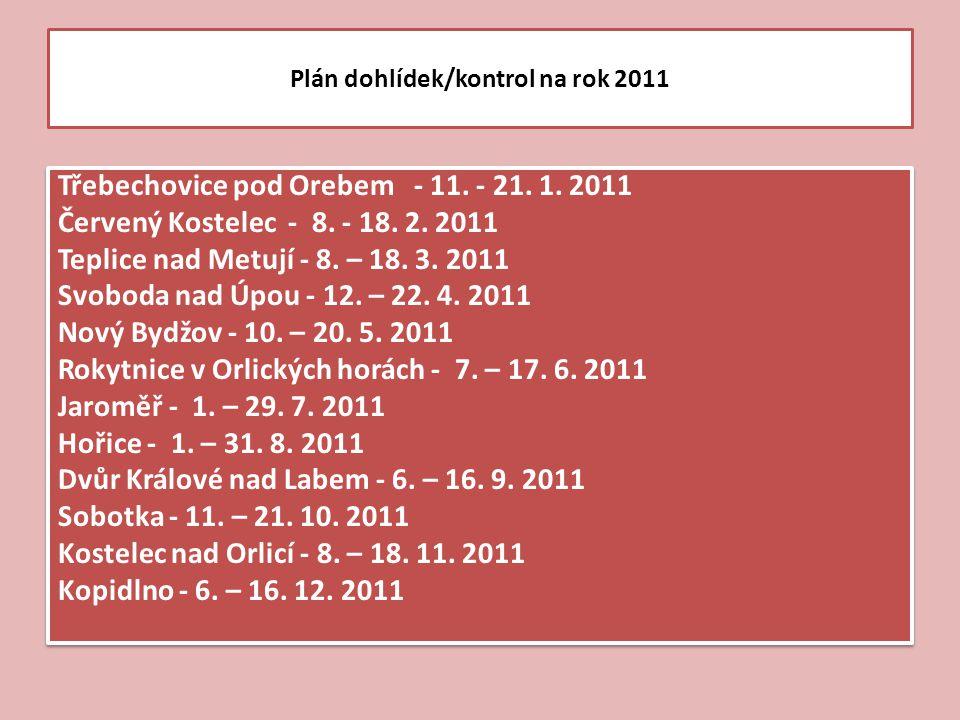 Plán dohlídek/kontrol na rok 2011 Třebechovice pod Orebem - 11. - 21. 1. 2011 Červený Kostelec - 8. - 18. 2. 2011 Teplice nad Metují - 8. – 18. 3. 201
