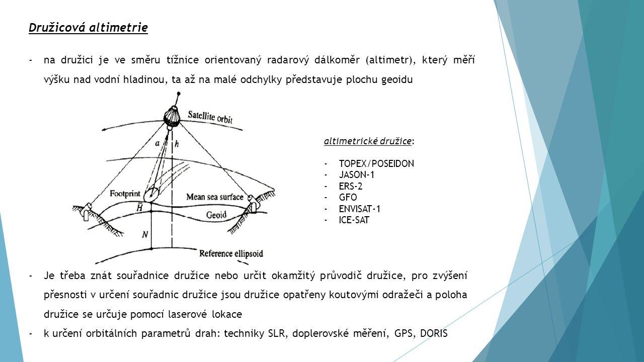 Družicová altimetrie: r = ρ+h+ ζ +(∆h+H+ ∆H+k+m+k´) h = výška nad hladinovou plochou zaměřena altimetrem ∆h = oprava výšky družice (chybné dráhové elementy družice) H = střední hladina moře ∆H = kolísání okamžité hladiny vzhledem ke střední hladině (vyvoláno slapy, změnami atmosférického tlaku – až 2m) r = geocentrický průvodič družice D ρ = geocentrický průvodič subsatelitního bodu D´na použitém hladinovém elipsoidu ζ = převýšení geoidu nad elipsoidem k,m,k´= opravy z modelu atmosféry, z fyzikálních a chemických vlastností mořské vody a zavádí se opravy z kalibrace - nepřesnosti v určení geoidu a chyby v permanentní složce H topografie světového oceánu se vyloučí v případě, že se použije tzv.