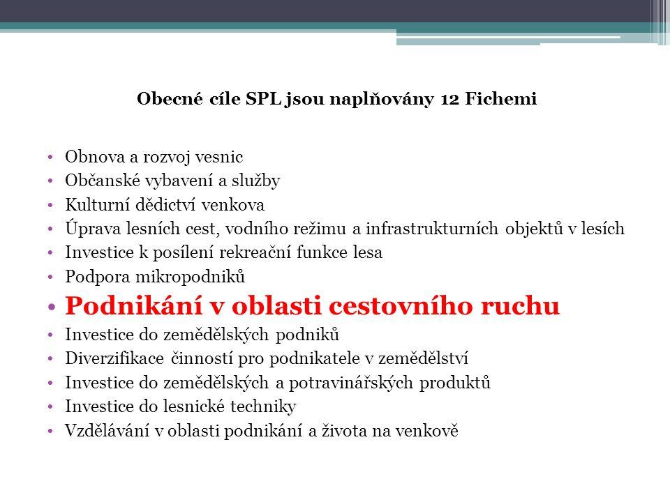 Činnost Podhůří Železných hor o.p.s.