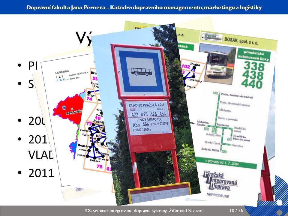 Katedra dopravního managementu, marketingu a logistiky KDMML/PLMGP Logistický management10 / 12 Dopravní fakulta Jana Pernera – Katedra dopravního man