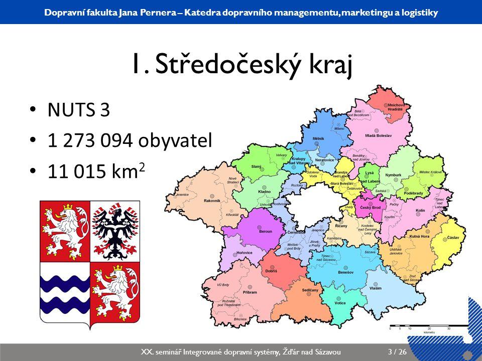 Katedra dopravního managementu, marketingu a logistiky KDMML/PLMGP Logistický management4 / 12 Dopravní fakulta Jana Pernera – Katedra dopravního managementu, marketingu a logistiky XX.