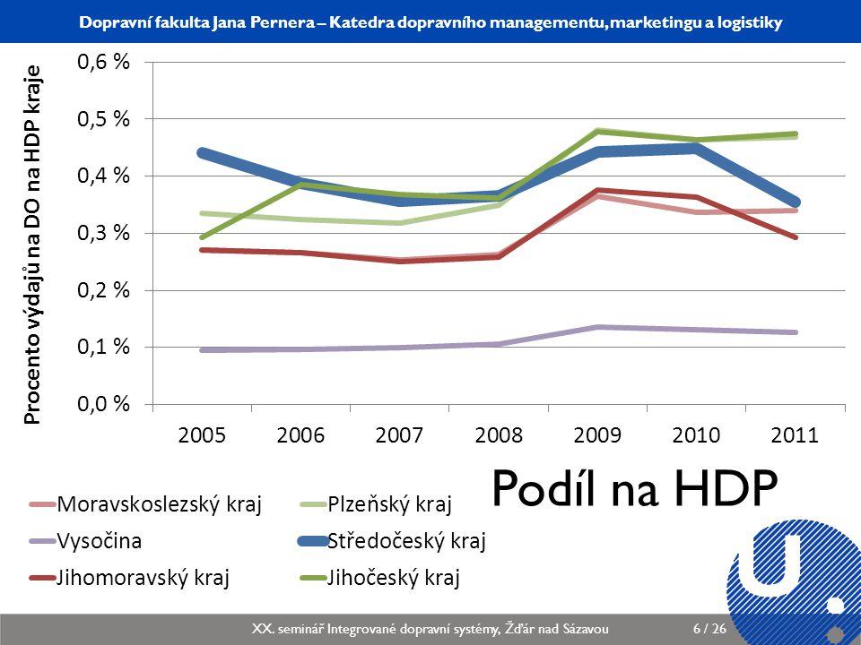 Katedra dopravního managementu, marketingu a logistiky KDMML/PLMGP Logistický management17 / 12 Dopravní fakulta Jana Pernera – Katedra dopravního managementu, marketingu a logistiky XX.