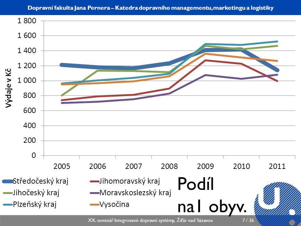 Katedra dopravního managementu, marketingu a logistiky KDMML/PLMGP Logistický management8 / 12 Dopravní fakulta Jana Pernera – Katedra dopravního managementu, marketingu a logistiky XX.