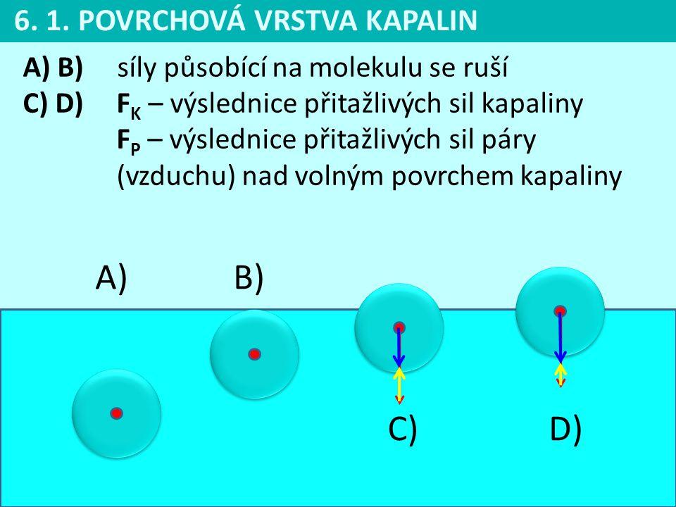 A) B) síly působící na molekulu se ruší C) D) F K – výslednice přitažlivých sil kapaliny F P – výslednice přitažlivých sil páry (vzduchu) nad volným p
