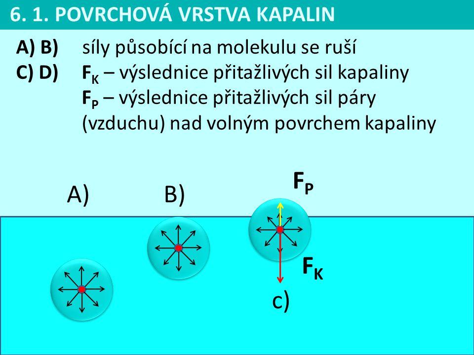 6. 1. POVRCHOVÁ VRSTVA KAPALIN A)B) c) A) B) síly působící na molekulu se ruší C) D) F K – výslednice přitažlivých sil kapaliny F P – výslednice přita