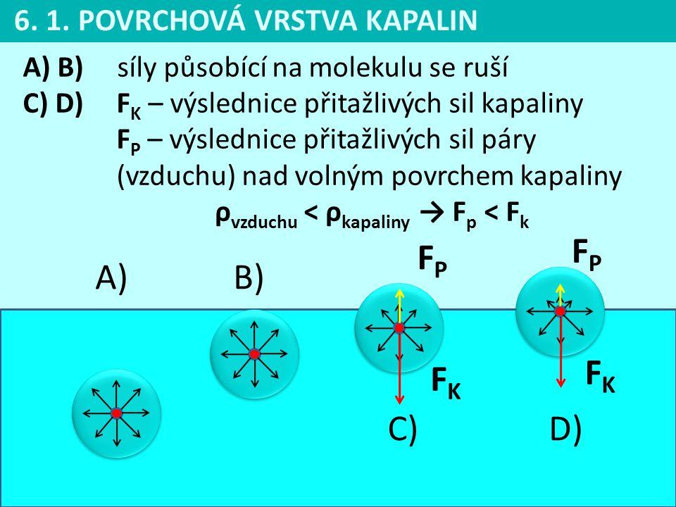 A) B) síly působící na molekulu se ruší C) D) F K – výslednice přitažlivých sil kapaliny F P – výslednice přitažlivých sil páry (vzduchu) nad volným povrchem kapaliny 6.