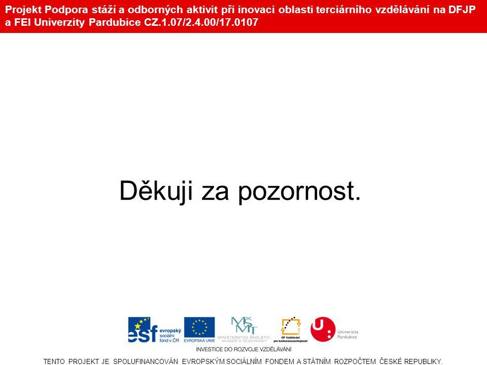 Projekt Podpora stáží a odborných aktivit při inovaci oblasti terciárního vzdělávání na DFJP a FEI Univerzity Pardubice CZ.1.07/2.4.00/17.0107 Děkuji za pozornost.