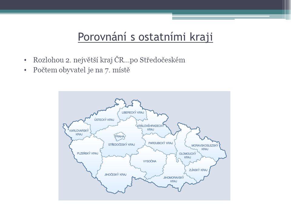 Poloha •Jižní Čechy •Okolí Dačice zasahuje na Moravu •Na západě sousedí s Plzeňským krajem •Na severu sousedí se Středočeským krajem •Na severovýchodě sousedí s Vysočinou •Na východě sousedí s Jihomoravským krajem