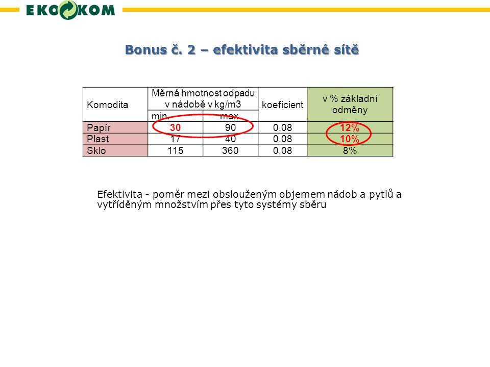 Bonus č. 2 – efektivita sběrné sítě Komodita Měrná hmotnost odpadu v nádobě v kg/m3 koeficient v % základní odměny min.max. Papír 30900,0812% Plast 17