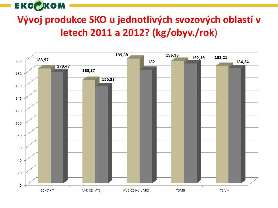 Vývoj produkce SKO u jednotlivých svozových oblastí v letech 2011 a 2012? (kg/obyv./rok)