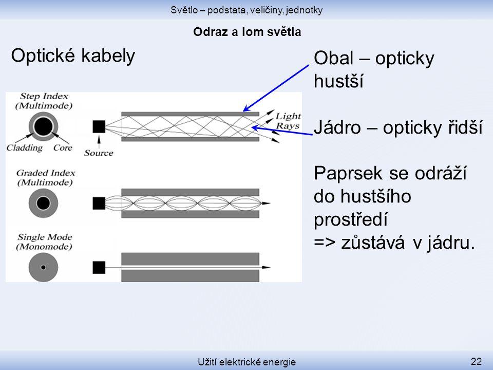 Světlo – podstata, veličiny, jednotky Užití elektrické energie 22 Optické kabely Obal – opticky hustší Jádro – opticky řidší Paprsek se odráží do hustšího prostředí => zůstává v jádru.